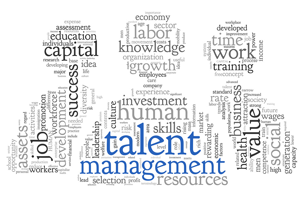 A word jumble with talent management related words